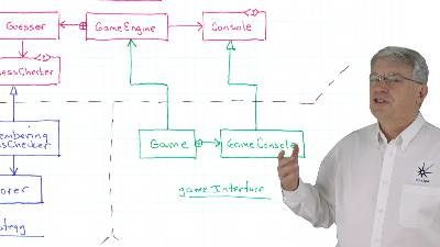 single responsibility principle java The single responsibility principle now consider this bit of java code: those changes can only originate from a single person.